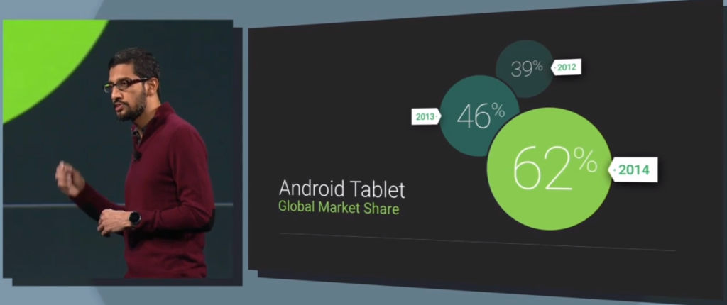 android_tablet_activations