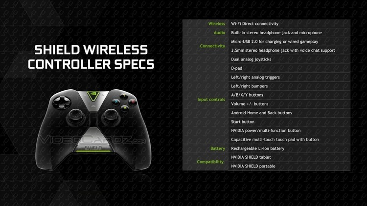 Nvidia SHIELD Tablet and SHIELD Controller specs, release date and pricing leak