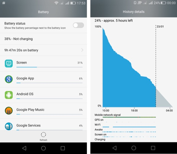 Typical battery stats on the Honor 5X - real world life is excellent
