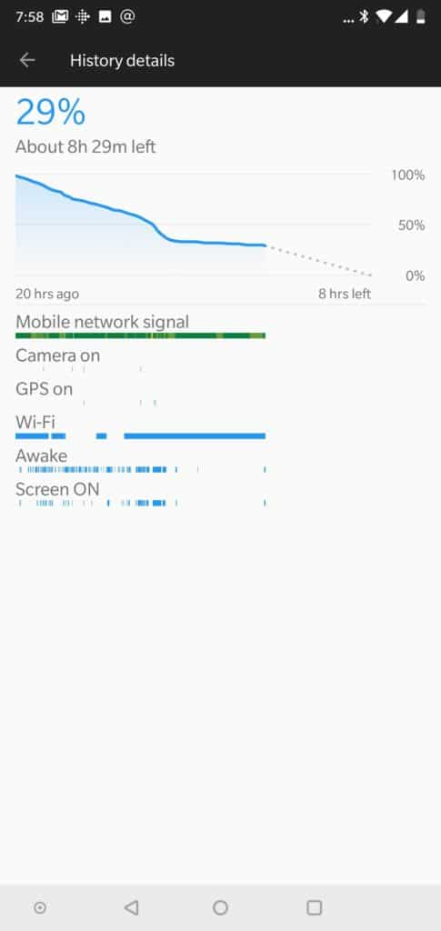 OnePlus 6 Battery Life